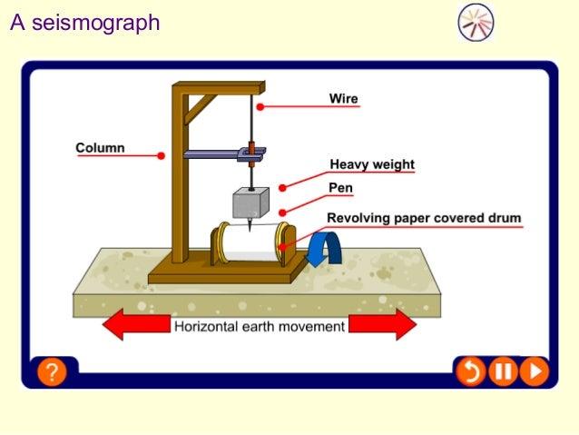 Lesson 4 Earthquakes