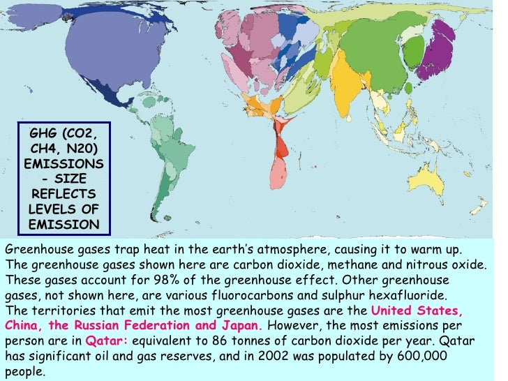 Lesson4greenhousegases climate and change edexcel gcse geography b greenhouse gases ccuart Gallery