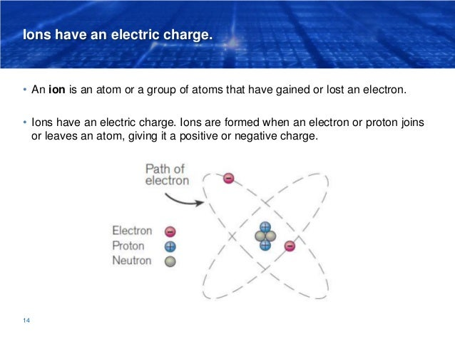 Proton ionizing penetration — img 14