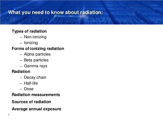 Lesson 4 Ionizing Radiation | The Harnessed Atom (2016) Slide 2