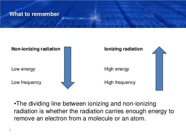 The Harnessed Atom - Lesson 4 - Ionizing Radiation