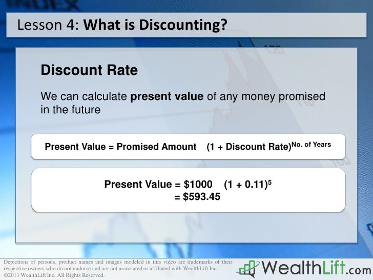 what is discounted cash flow