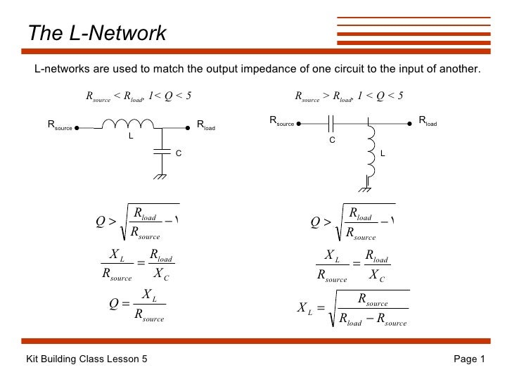 The L-Network L C R source R load L-networks are used to match the output impedance of one circuit to the input of another...