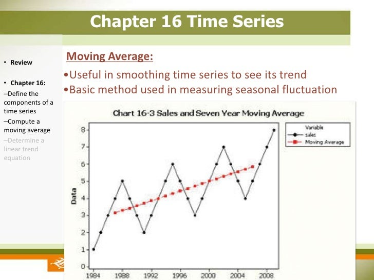 define trend enumerate the methods of determining trend in time series The analysis of time series means separating out different components which influences values of series trend cylical variations seasonal variations irregular variations 1 methods for time series analysis in business forecasting, it is important to it is simple method of measuring trend.