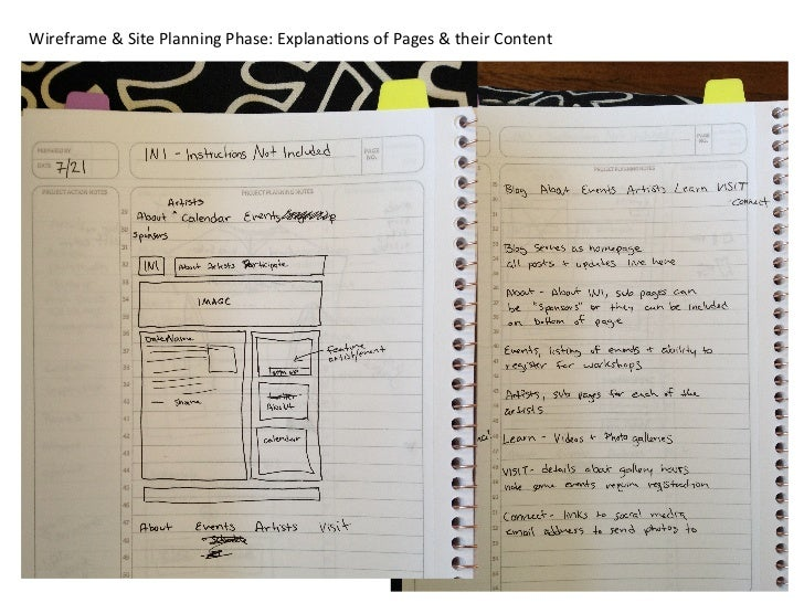 Wireframe & Site Planning Phase: Explana/ons of Pages & their Content