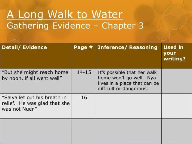 A Long Walk to Water - Lssn 5