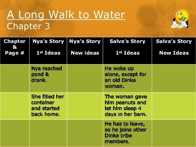 A Long Walk To Water Lssn 5