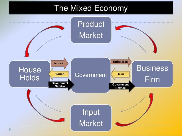 an analysis of the japans mixed market economy List of pros and cons of mixed economy occupytheory  a market economy, on the other hand, leaves the government powerless to intervene in declining markets.