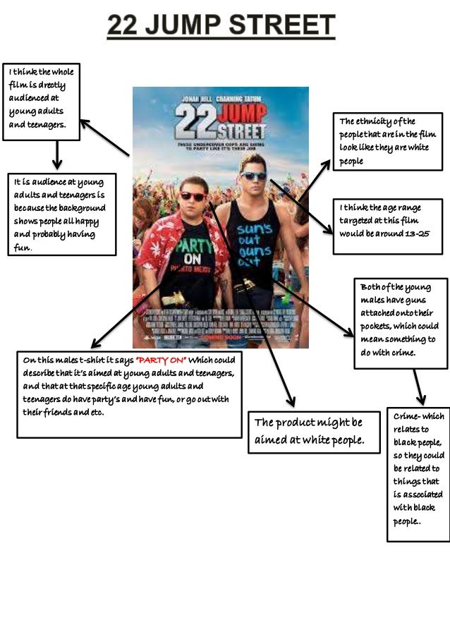 22 Jump Street- Target Audience(Media Work)