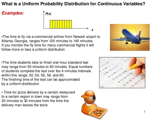 Probability Distributions For Continuous Variables