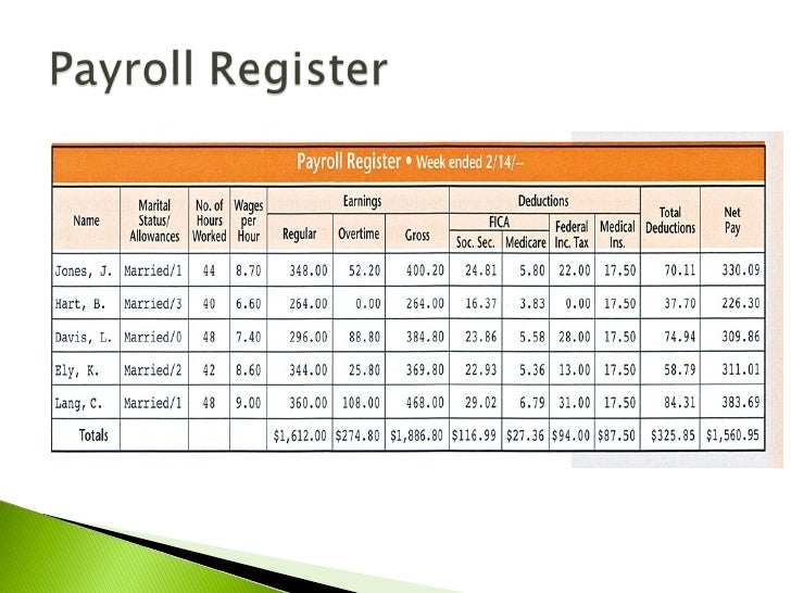 sample payroll register