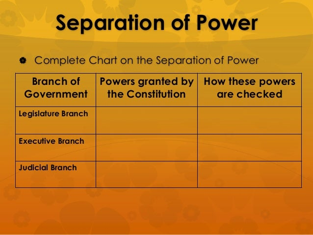 the separation of powers into three branches the legislative branch the executive branch and the jud Does the uk has separation of power which is divided into three branches  executive branch and in the legislative branch at the same time  separation of .
