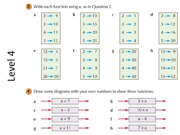 Lesson 5 Algebra 1 Use Letter And Symbols To Represent Unknowns