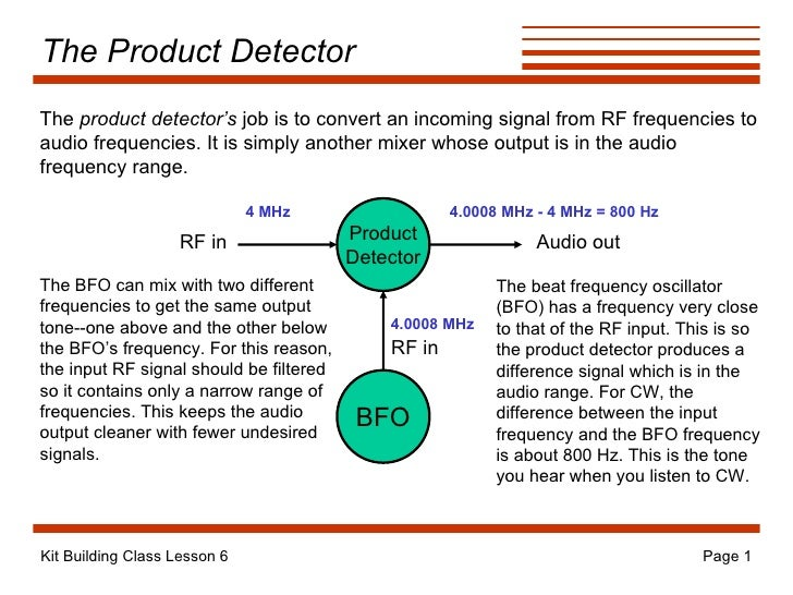 The Product Detector The  product detector's  job is to convert an incoming signal from RF frequencies to audio frequencie...