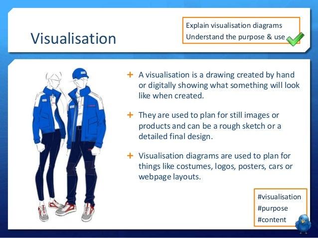 LO1 - Lesson 6 - Visualisation