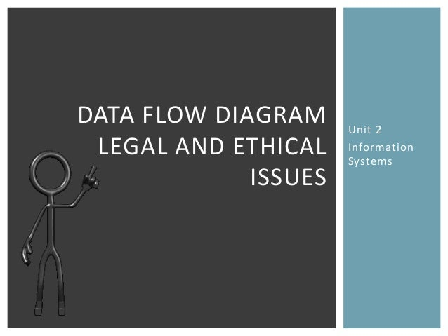 Unit 2InformationSystemsDATA FLOW DIAGRAMLEGAL AND ETHICALISSUES