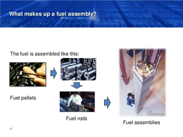 What makes up a fuel assembly? The fuel is assembled like this: Fuel pellets 10 Fuel rods Fuel assemblies