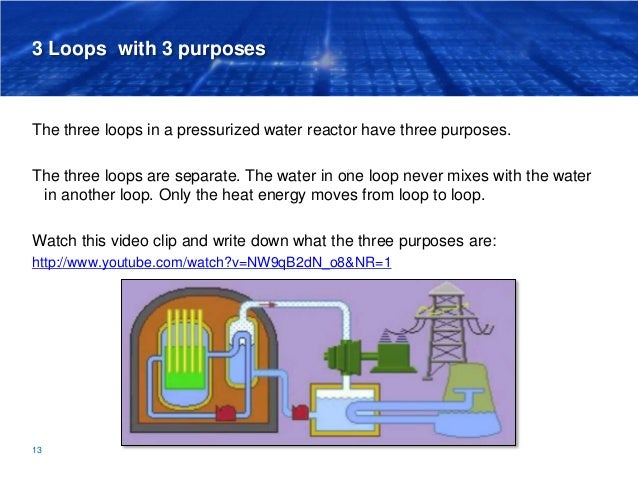 3 Loops with 3 purposes The three loops in a pressurized water reactor have three purposes. The three loops are separate. ...