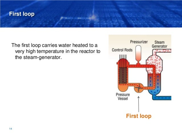 First loop The first loop carries water heated to a very high temperature in the reactor to the steam-generator. 14 First ...