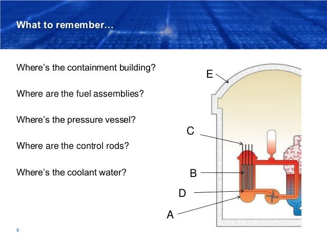 What to remember… Where's the containment building? Where are the fuel assemblies? Where's the pressure vessel? Where are ...