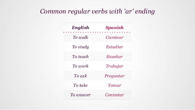 Basic Spanish | Lesson 6 | Forms of regular verbs (conjugation) - Use…