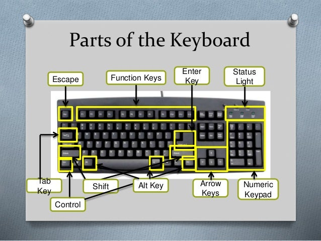 Lesson 7 keyboard and keyboarding