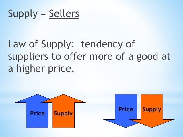 the law of supply A) more of a good is desired by consumers as the price falls b) less of a good is desired by consumers as the price rises c) more of a good will be.