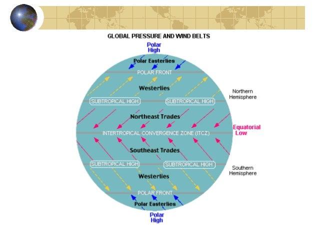 Exploring Global Winds Diagram Enthusiast Wiring Diagrams