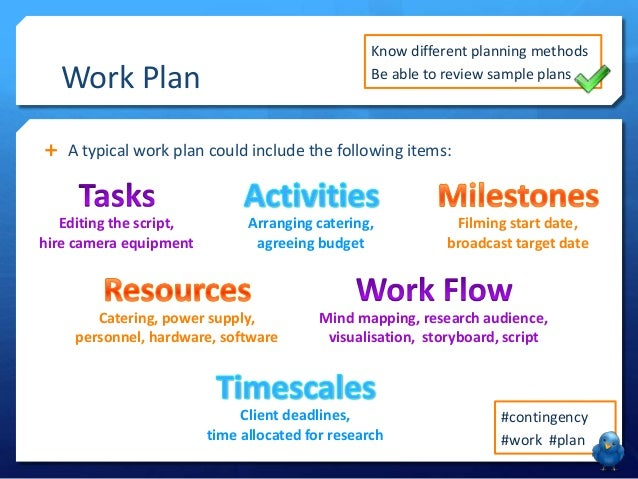 LO2 Lesson 7 Work Plans – Work Plan