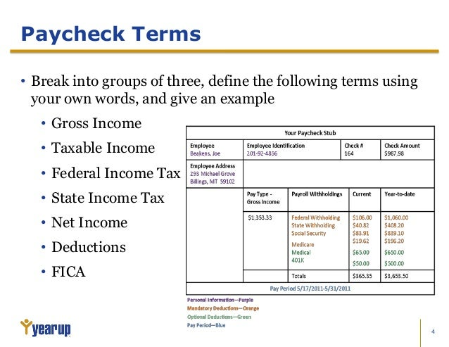 Lesson 7 financial literacy and understanding your paycheck