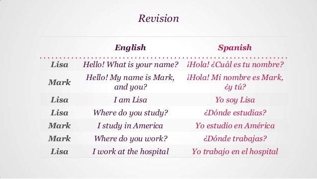 which language do you speak