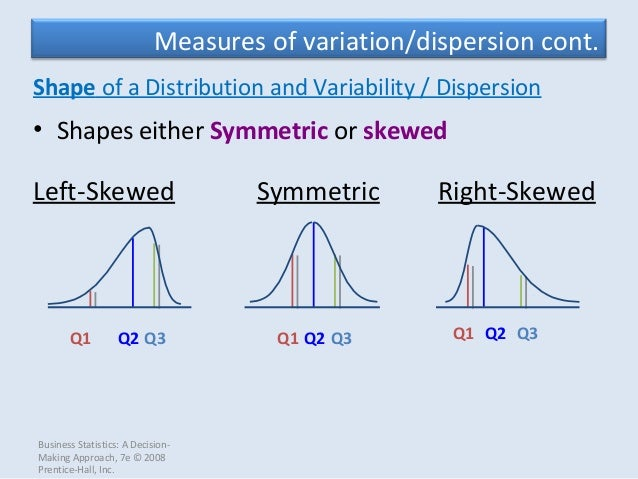 measures of dispersion 01:830:200:01-05 fall 2013 measures of variability measures of dispersion (variability) • i previously introduced central tendency as a statistical.