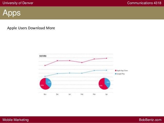 download Власть и диссиденты