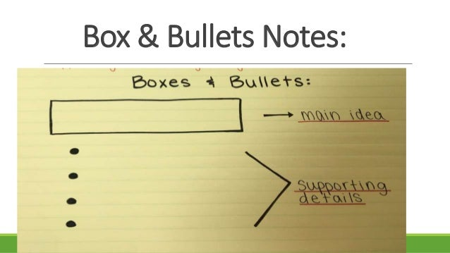 lesson urbanization essay  box bullets notes 11
