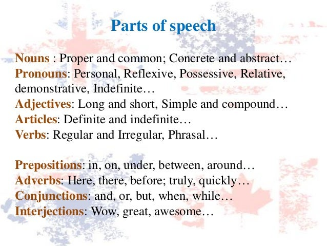 eight parts of human speech Eight mutiple choice test free pdf ebook download: eight mutiple choice test download or read online ebook eight parts of speech mutiple choice test in.