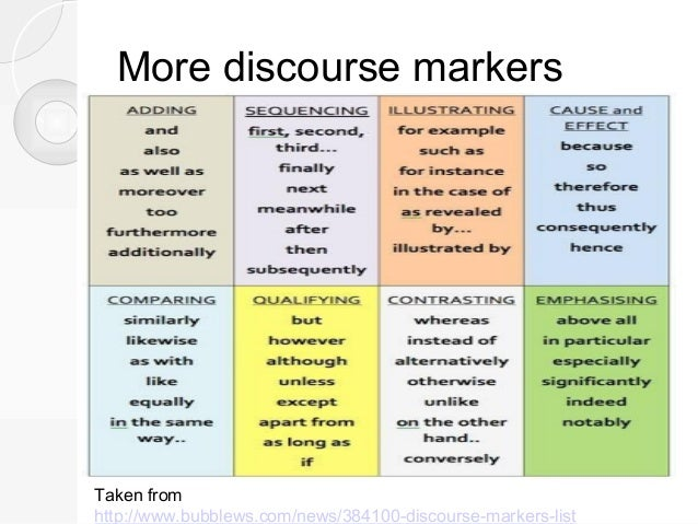 discourse markers essay writing Essay writing  essay services  (1951,1952), the first linguist to use the term discourse analysis, views discourse as the next level in a hierarchy of morphemes,.
