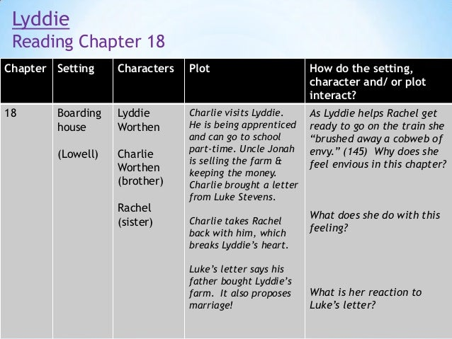 notes note n chapter deck