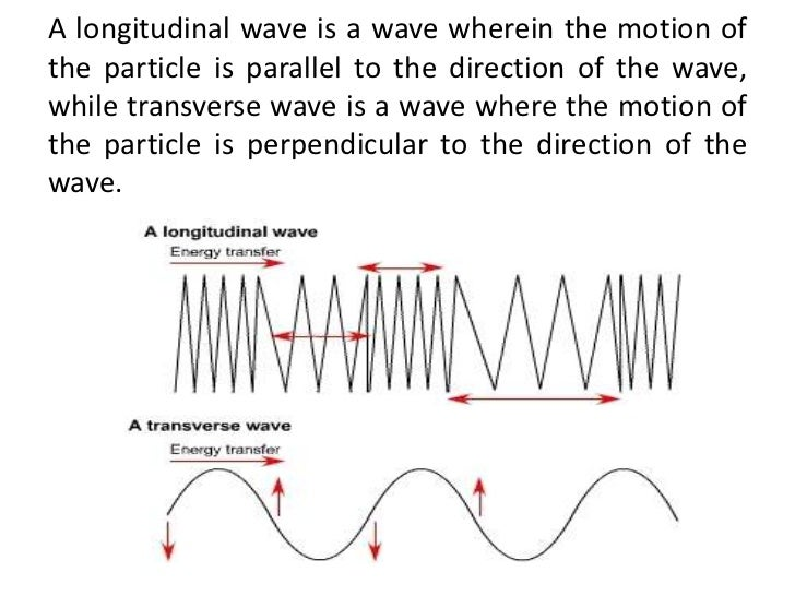 lesson in physics wave and its properties