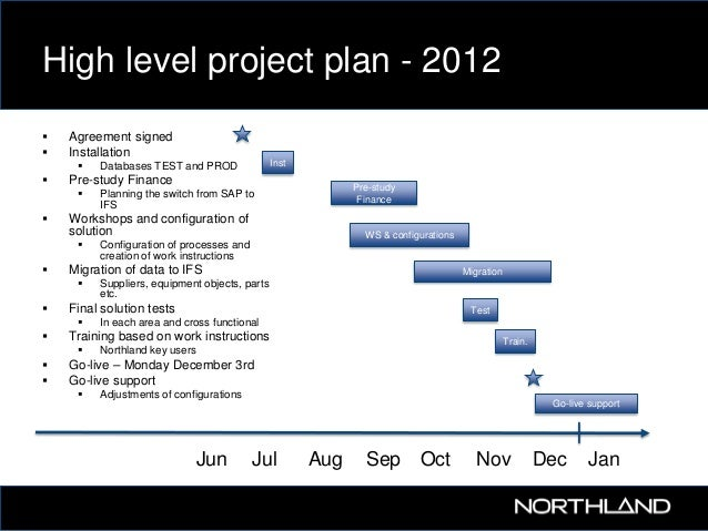 High Level Project Plan