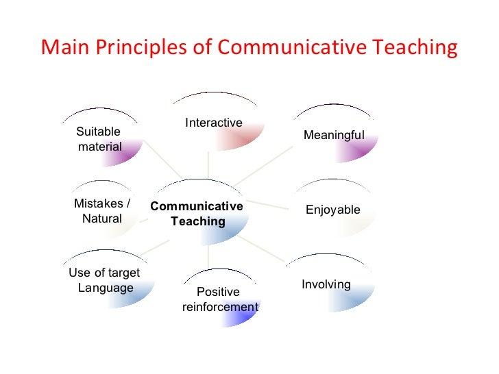 Lesson Plan Slide 2