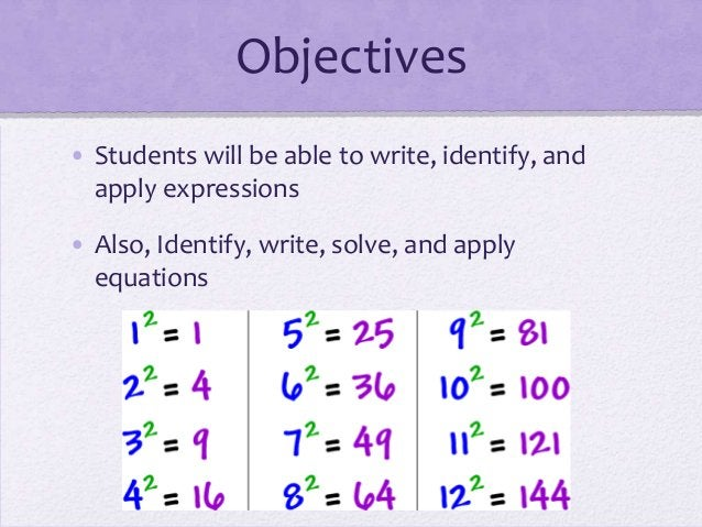 Objectives • Students will be able to write, identify, and apply expressions • Also, Identify, write, solve, and apply equ...