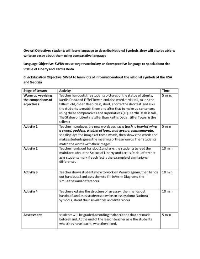 Lesson Plan National Symbols