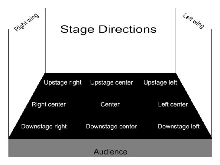 Upstage Theatre Diagram Wiring Diagram Source