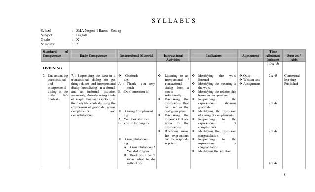 Lesson plan 2.1 syllabus of english class x smt 1 & 2