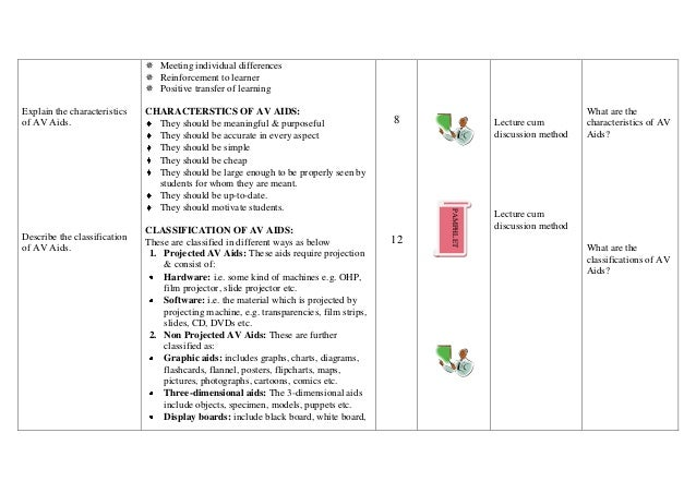 nursing lesson plan