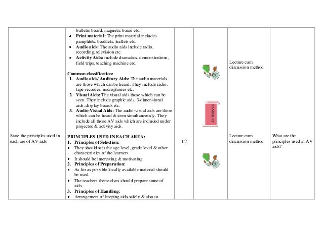 Teaching plan template for nurses gallery template for Nursing lesson plan template