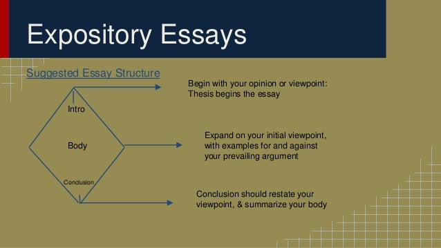 structures of expository essays
