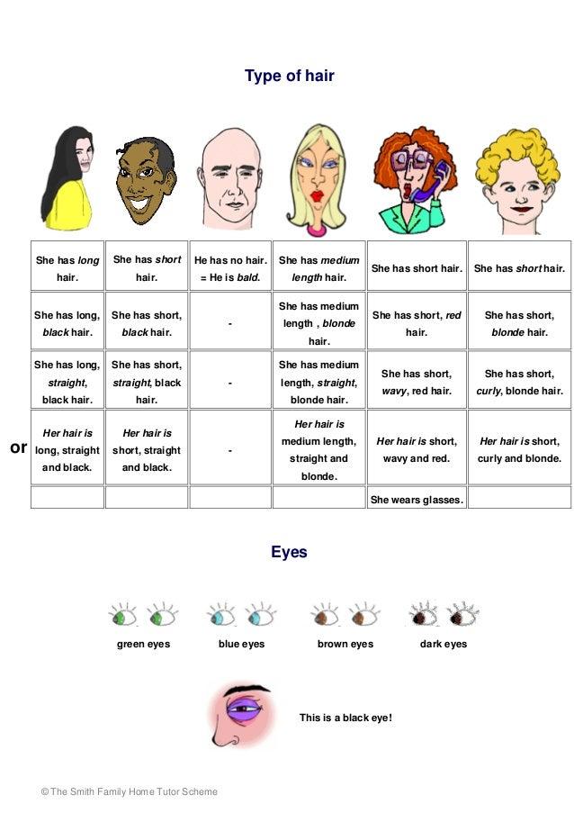 describing physical appearance