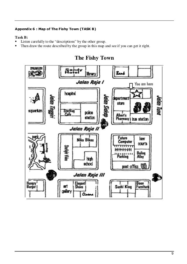 """Appendix 6 : Map of The Fishy Town (TASK B)Task B: Listen carefully to the """"descriptions"""" by the other group. Then draw ..."""