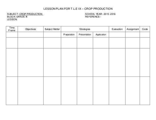 Lesson Plan For T L E Ix Crop Production Subject Crop Production School Year 2015
